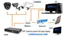 Giải pháp lắp đặt IP Camera